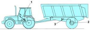 Broson Wheels – Broms data - illustration på en traktor